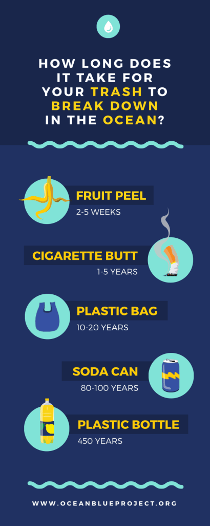 how-to-save-the-ocean-from-pollution