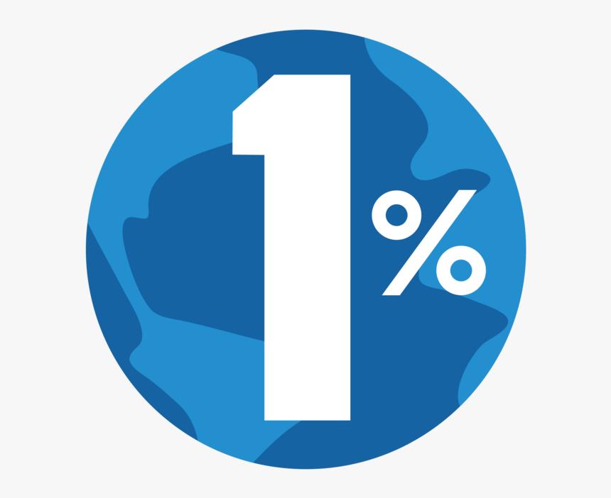 1% for the Planet Nonprofit Sponsorship
